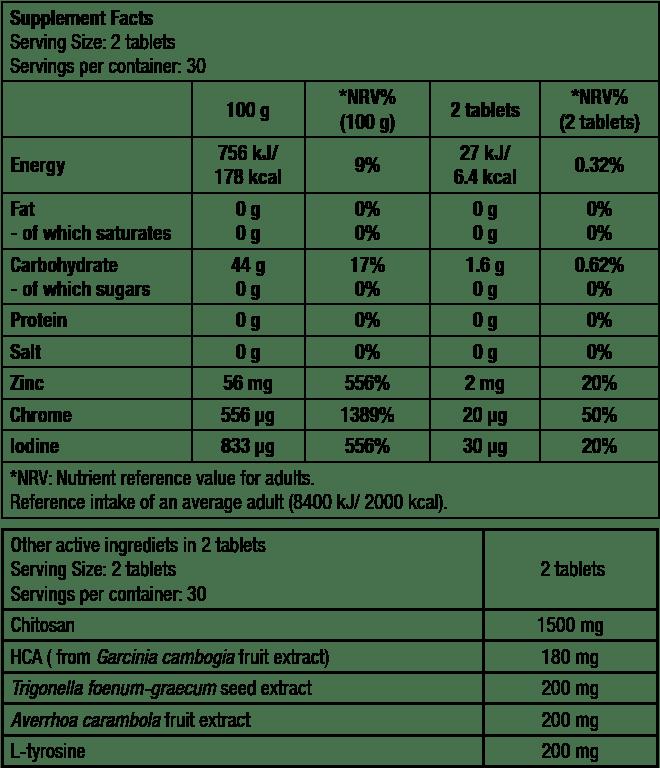 fat_x_valeurs nutritionelles